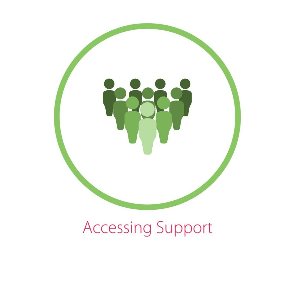 Xero Accessing Support icon